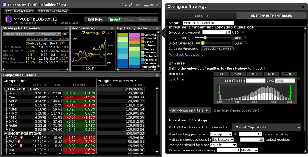 Interactive brokers forex leverage