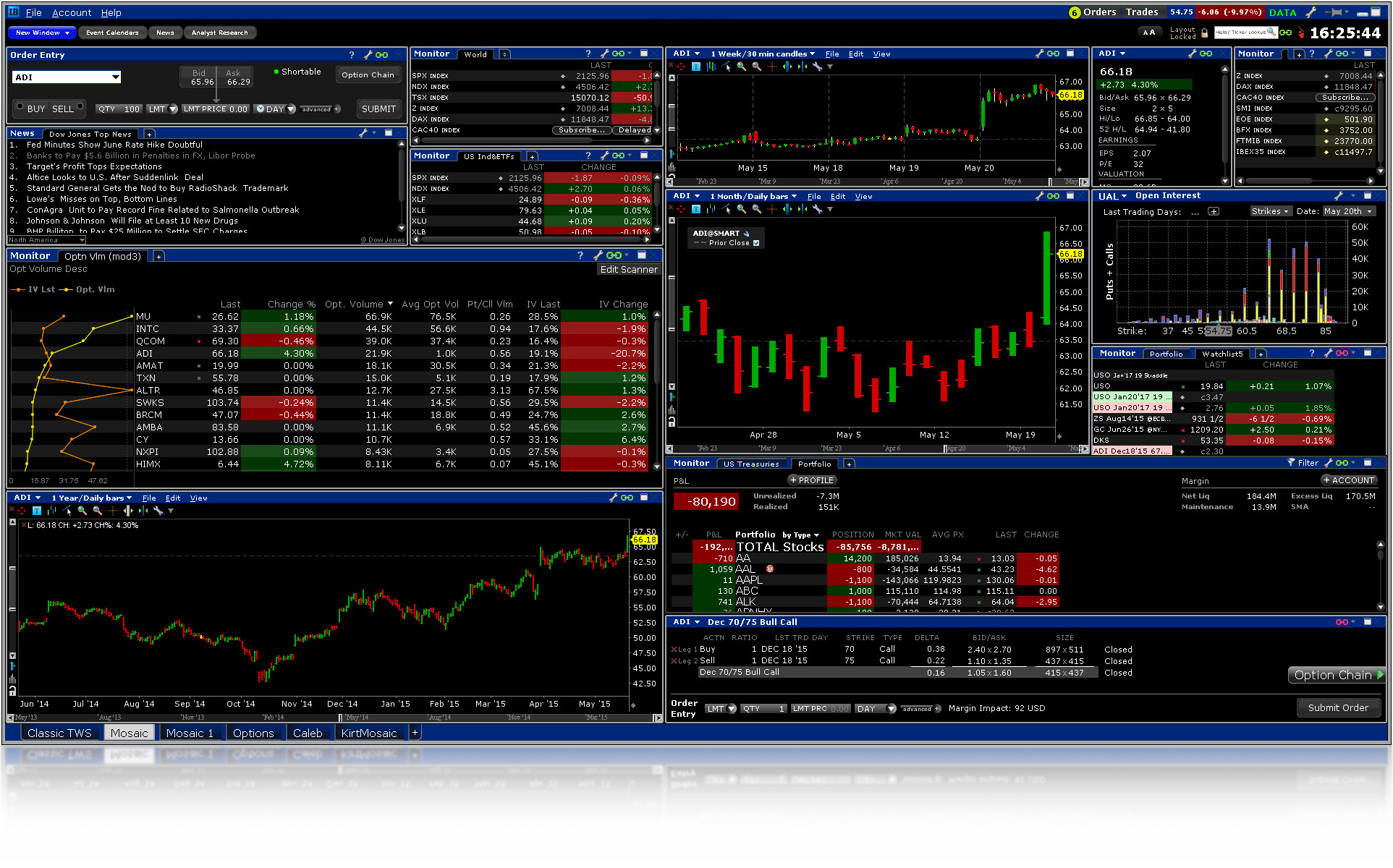 All option trading strategies example